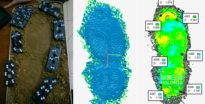 Footprints of three-dimensional inspection